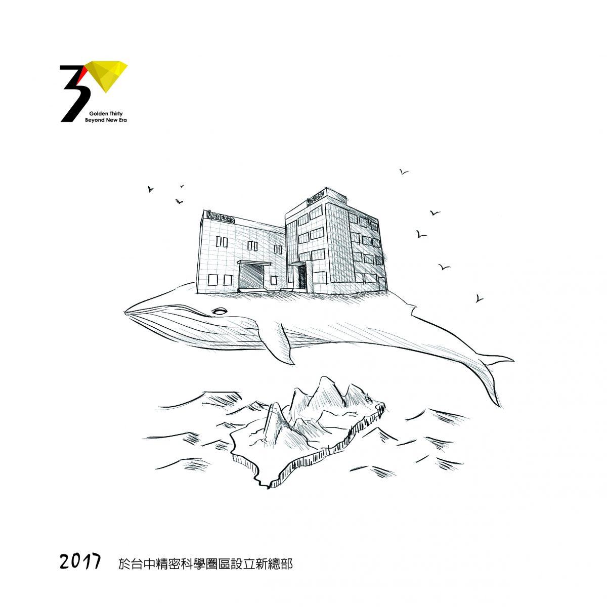 邁鑫機械_聚鑫機械_30週年